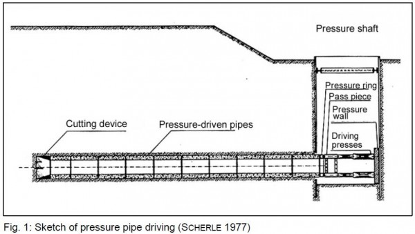 pipe jacking scetch